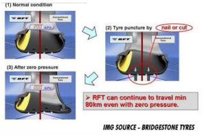 img-pneurunflat01